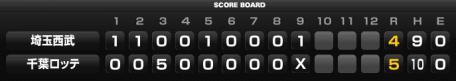score_20120809_2.jpg