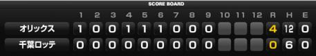 score_20120811.jpg
