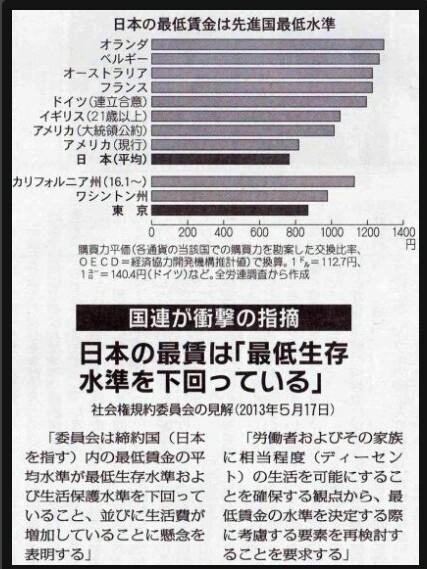 貧困と刑務所が限りなく近付いてきた!自力生活できない人は国が助ける必要ない考え、日本人が世界一!