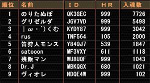 2012.8.16褒賞