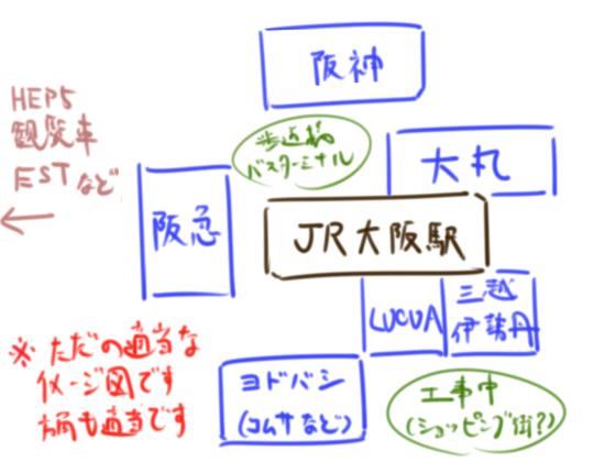 NEW大阪駅~三越伊勢丹・LUCUA~00
