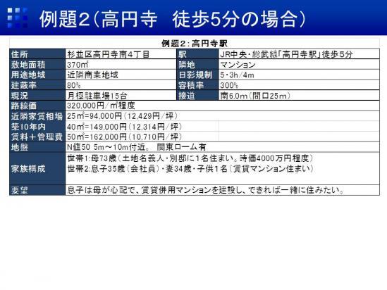 セミナー2012高円寺