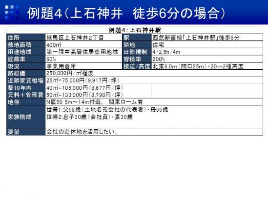 セミナー2012上石神井