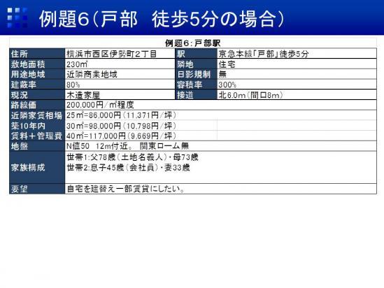 セミナー2012戸部