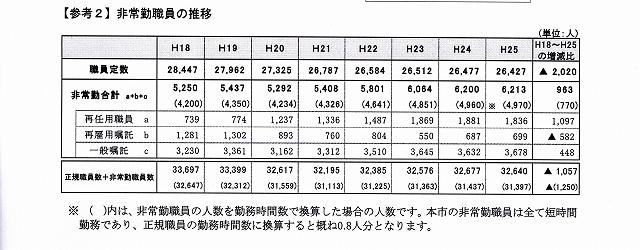 横浜予算資料03