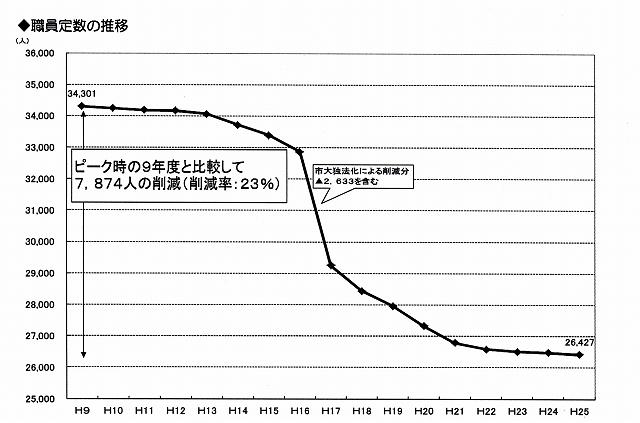 横浜予算資料01