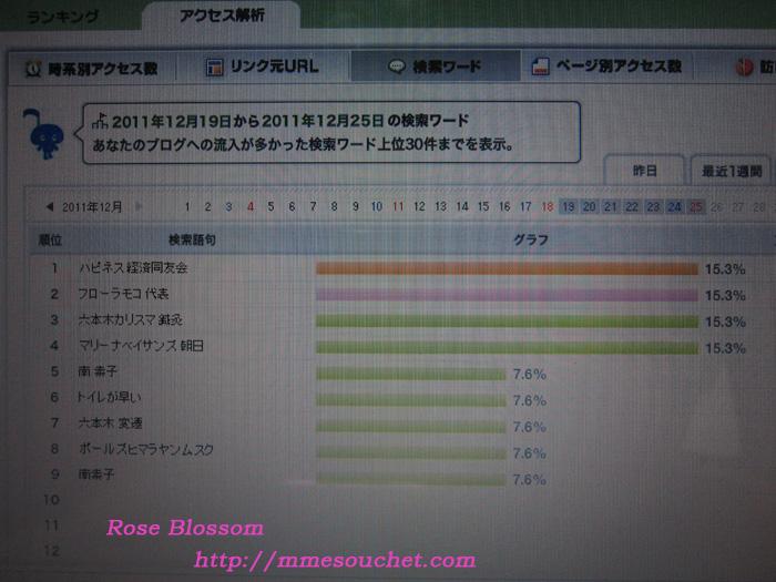 kaiseki20111226.jpg