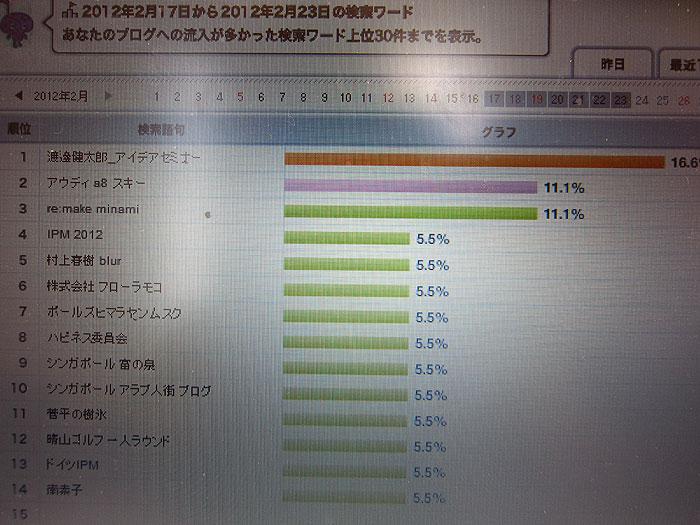 kaiseki20120223.jpg