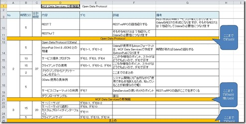 20100522_Timemanage