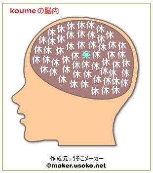 koumeの脳内