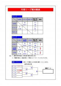 冬期リーグ2012 対戦表2-15_01