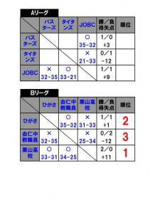 tokirigu 2013-02-15