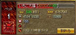 ファミステ(スキルLv101)