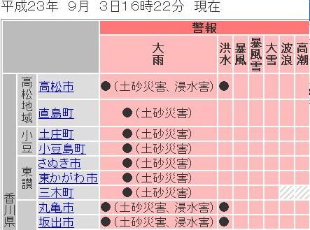 香川県の気象警報 2011年9月3日16時22分