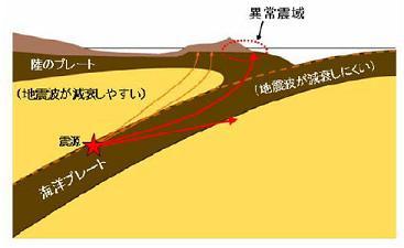 深発地震の図 image7
