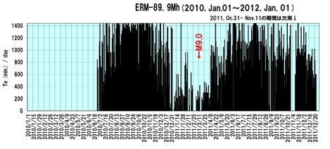 地震エコー AiYtGeaCIAE_b6x