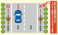 福岡市HPより「道路交通法一部改正・自転車」