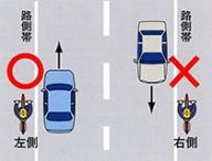 全日本交通安全協会HPより