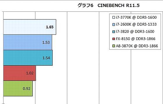 CB_R115_single_score.jpg