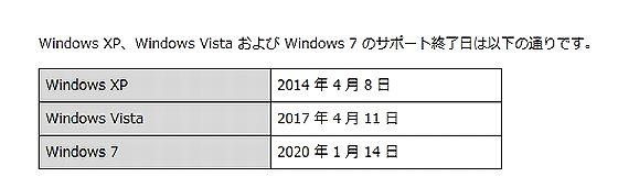 Windows_product_life_cycle2.jpg