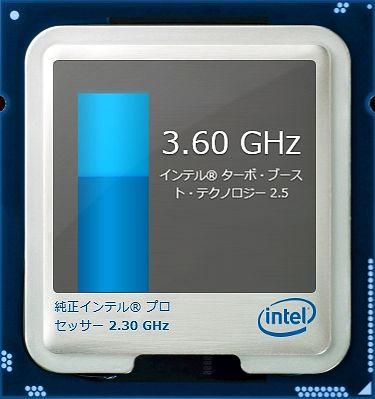 i5_2500T_ES_Speed.jpg