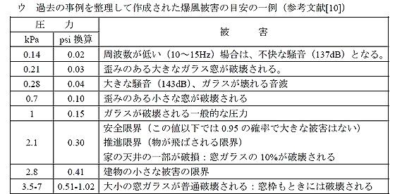 shockwave_data1.jpg
