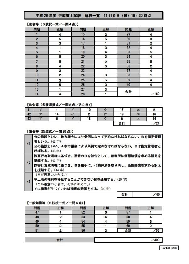 2014行政書士解答速報