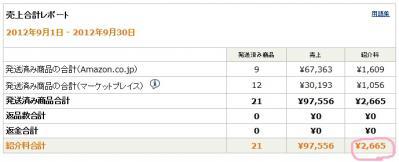 寄付アフィリエイト報告201209