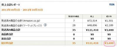寄付アフィリエイト報告201210