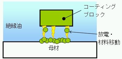 20111107z1.jpg