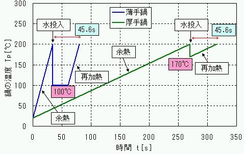 20111216z1.jpg