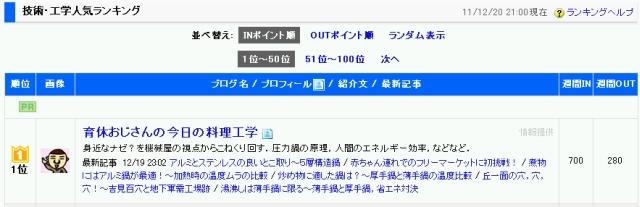 20111220no1a.jpg