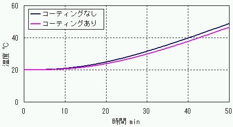 z20110503z3.jpg