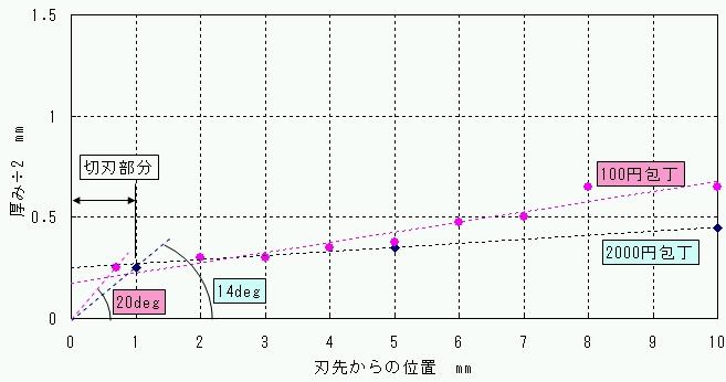 z20110508z3.jpg