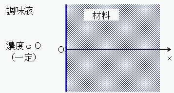 z20110528z3.jpg