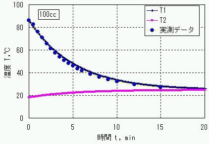 z20110702z3.jpg