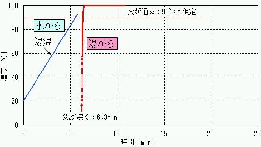 z20111212z3.jpg