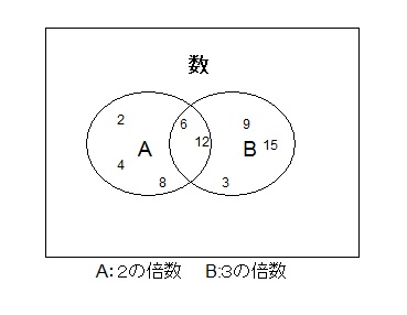 A偶数B奇数