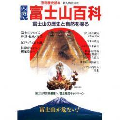 富士山百科