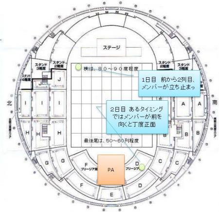 名古屋座席位置
