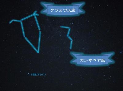ケフェウス・カシオペヤ座解説