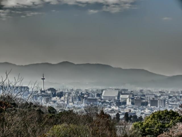 京都の遠景