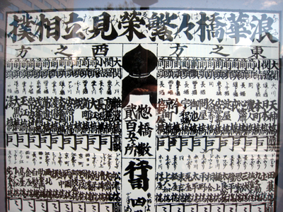 大阪橋番付表01