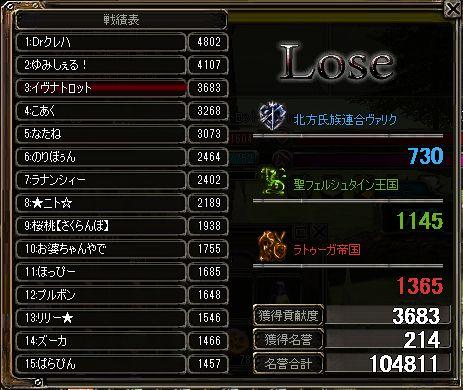 121125精鋭戦