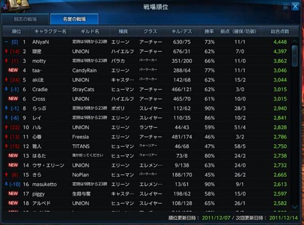 TERA_ScreenShot_20111208_014713.jpeg