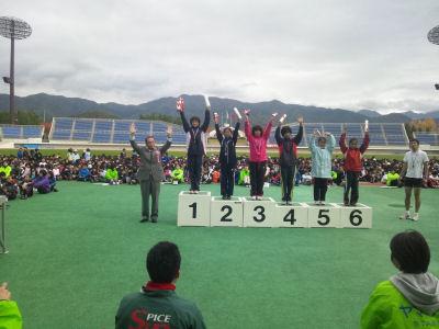 マラソン入賞
