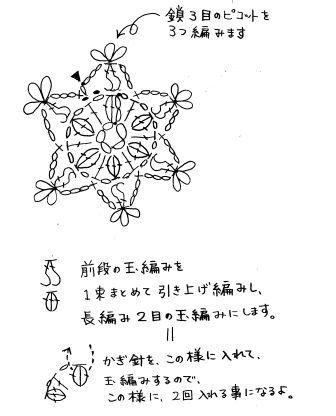 ミニ雪編み図