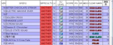 [2012.04.12] update_☆12