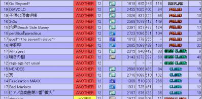 [2012.04.24] ☆12未難