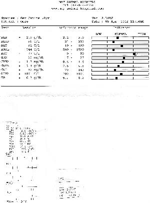 120405血液検査